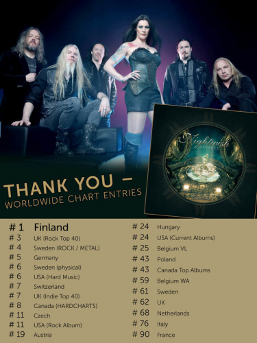 nightwish decades cd tracklist
